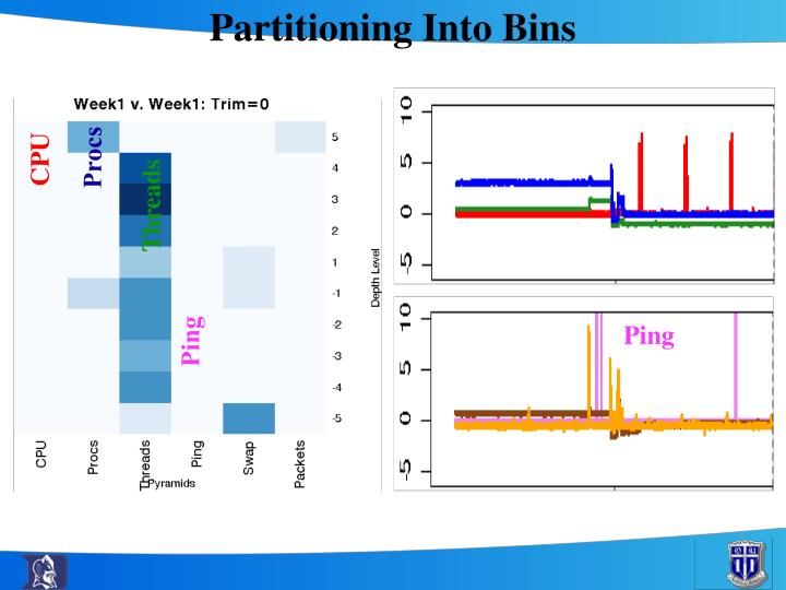 Partitioning Into Bins
