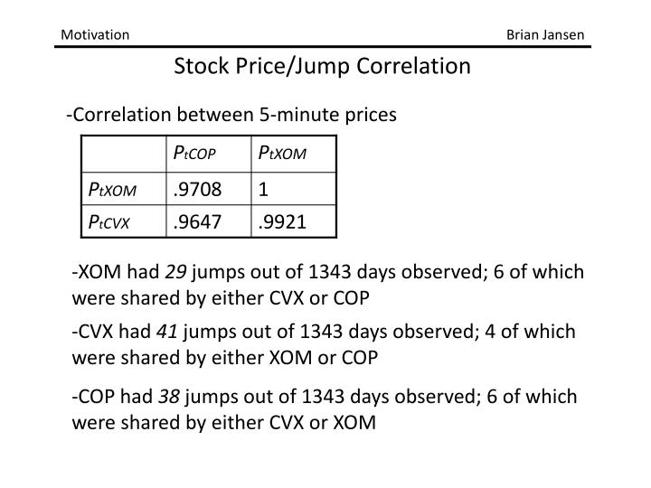 -Correlation between 5-minute prices