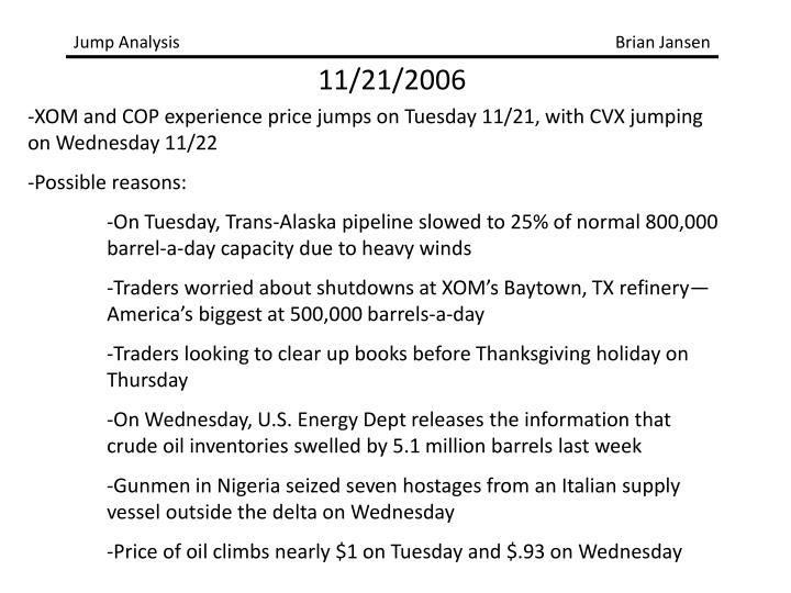 -XOM and COP experience price jumps on Tuesday 11/21, with CVX jumping on Wednesday 11/22