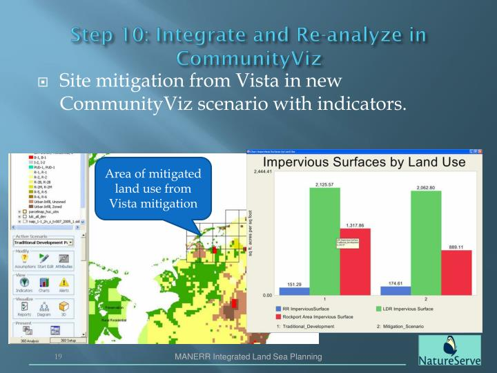 Step 10: Integrate and Re-analyze in CommunityViz
