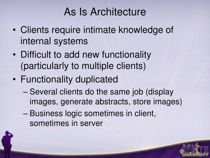 As Is Architecture