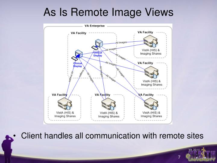 As Is Remote Image Views