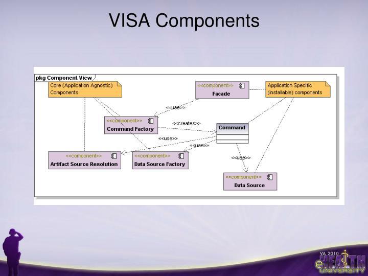 VISA Components