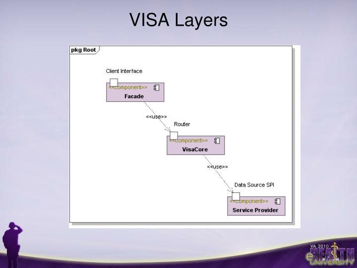 VISA Layers