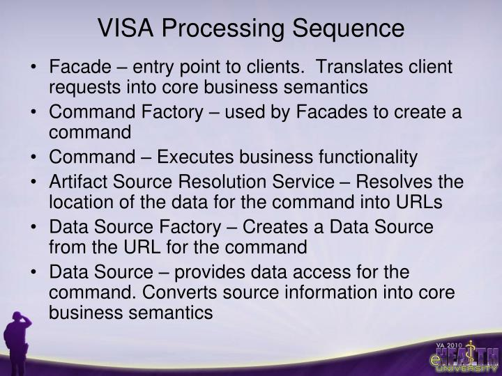 VISA Processing Sequence