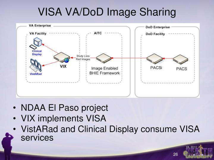 VISA VA/DoD Image Sharing