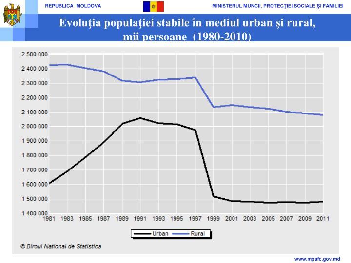 Evoluţia populaţiei stabile în mediul urban şi rural,