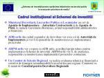 cadrul institu ional al schemei de investitii