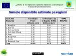 sumele disponibile estimate pe regiuni