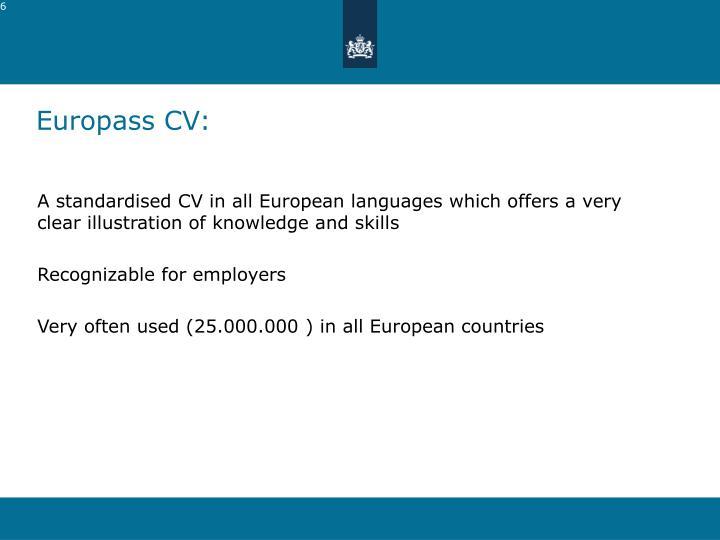 Europass CV: