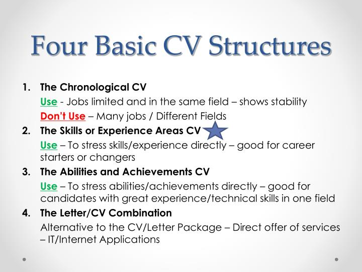 Four Basic CV Structures