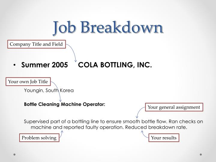 Job Breakdown
