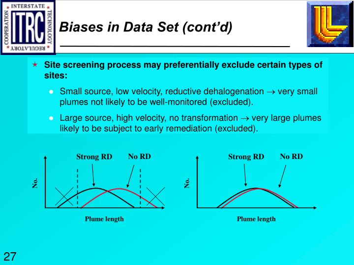 Biases in Data Set (cont'd)