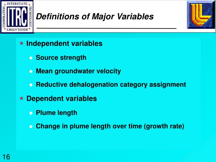 Definitions of Major Variables