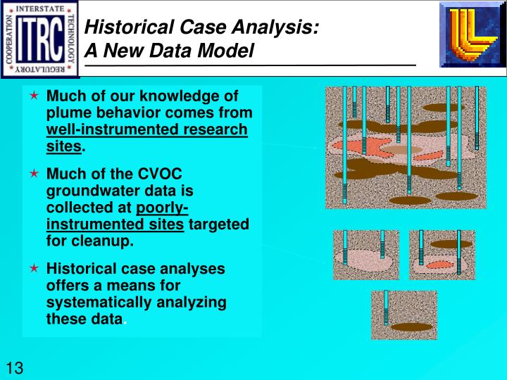 Historical Case Analysis: