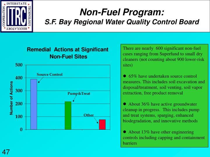 Non-Fuel Program: