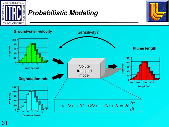 Probabilistic Modeling