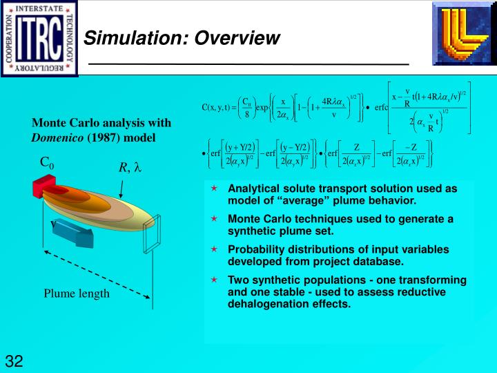 Simulation: Overview