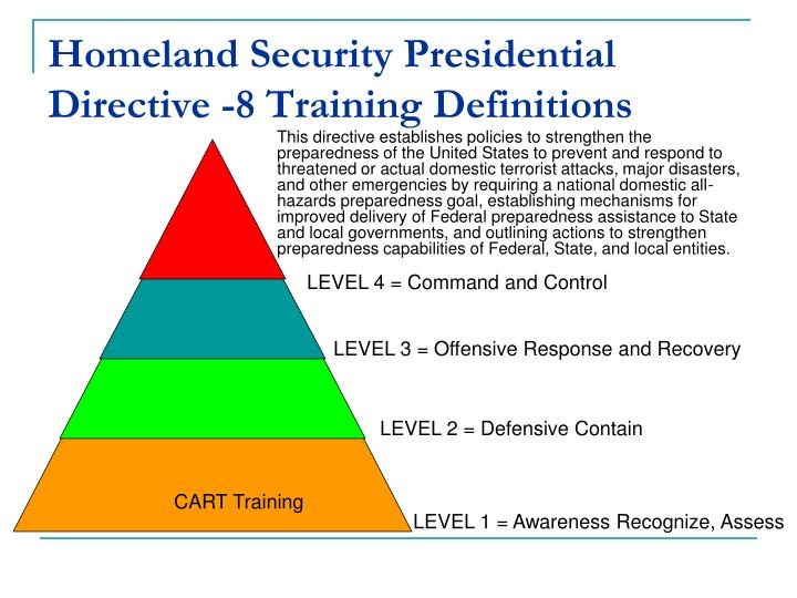 Homeland Security Presidential Directive -8 Training Definitions