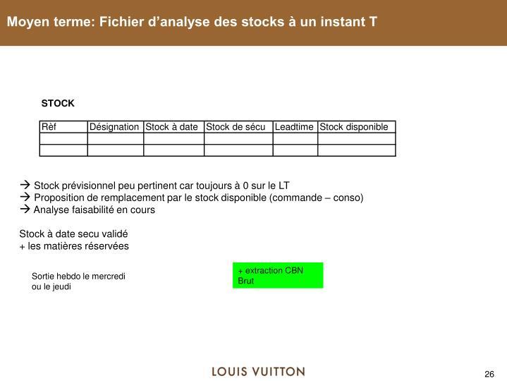 Moyen terme: Fichier d'analyse des stocks à un instant T