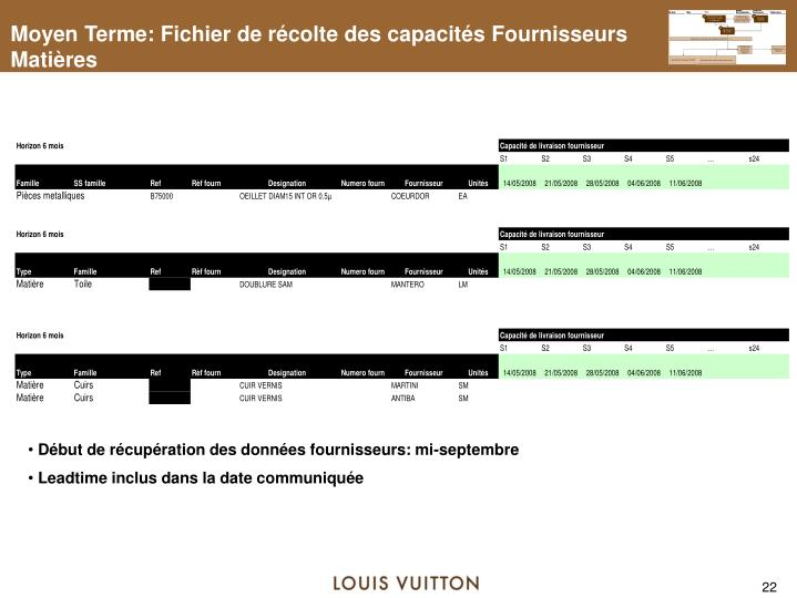 Moyen Terme: Fichier de récolte des capacités Fournisseurs Matières
