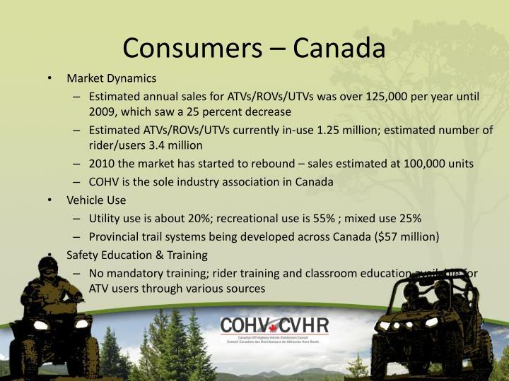 Consumers – Canada