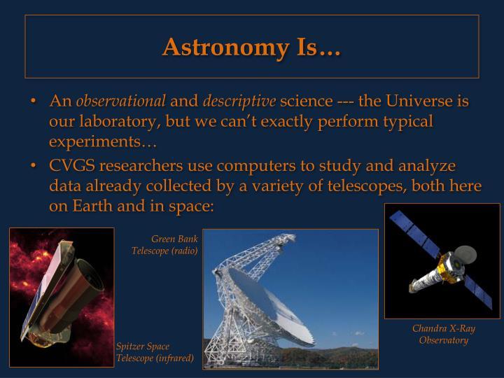 Astronomy Is…