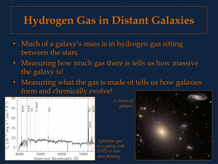 Hydrogen Gas in Distant Galaxies