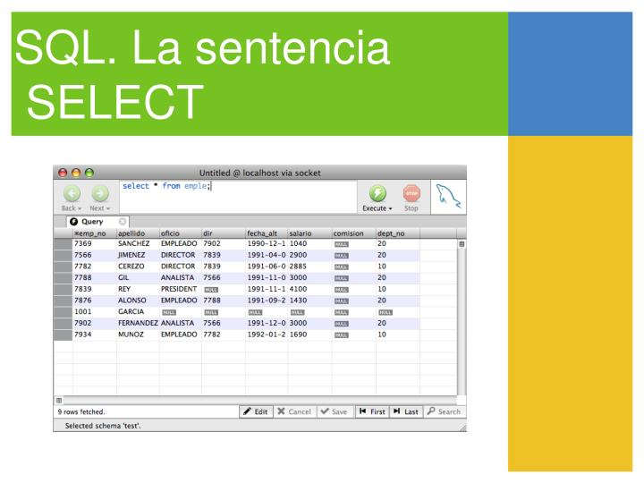 SQL. La sentencia SELECT