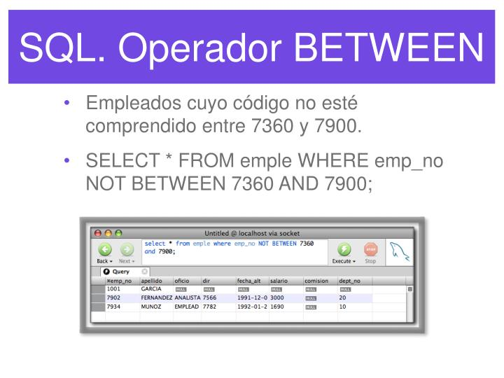 SQL. Operador BETWEEN