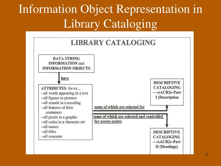 Information Object Representation in Library Cataloging