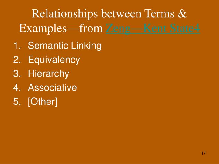 Relationships between Terms & Examples—from