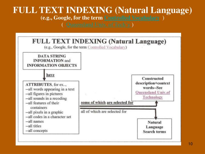 FULL TEXT INDEXING (Natural Language)