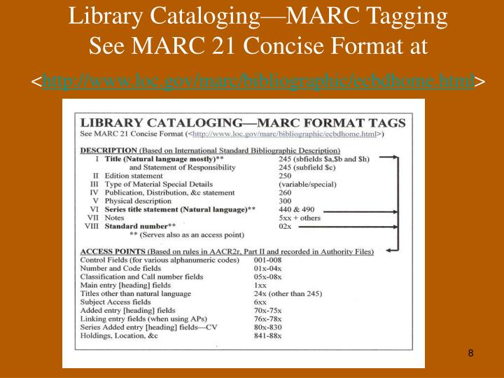 Library Cataloging—MARC Tagging