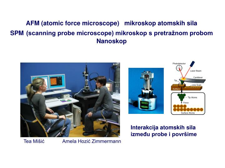 AFM (atomic force microscope)   mikroskop atomskih sila