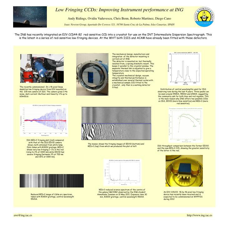 The ING has recently integrated an E2V CCD44-82  red-sensitive CCD into a cryostat for use on the INT Intermediate Dispersion Spectrograph. This is the latest in a series of red-sensitive low-fringing devices. At the WHT both ISIS and ACAM have already been fitted with these detectors.