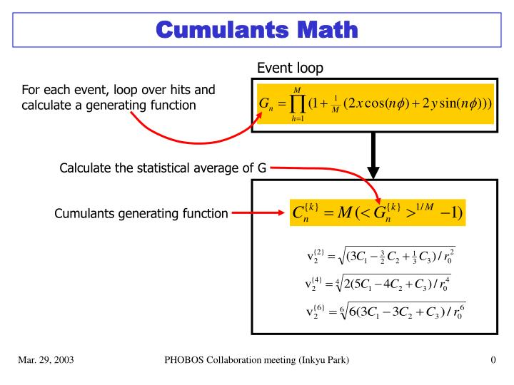 Cumulants math