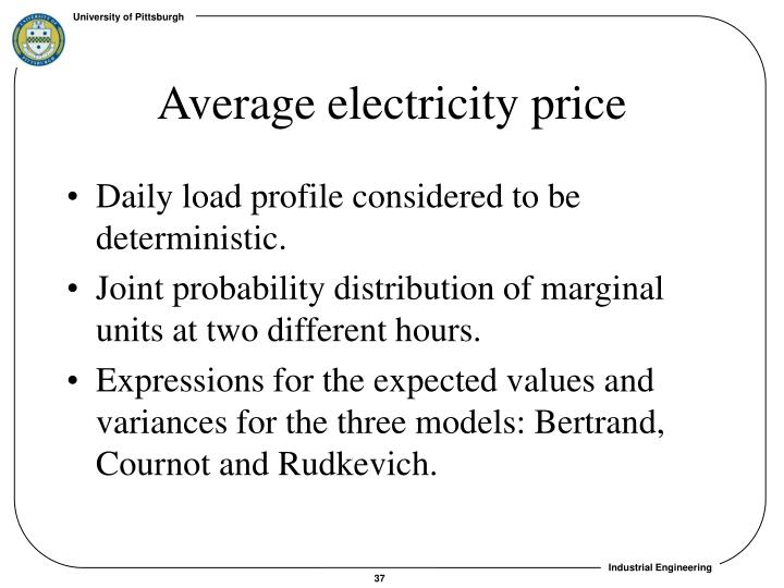 Average electricity price