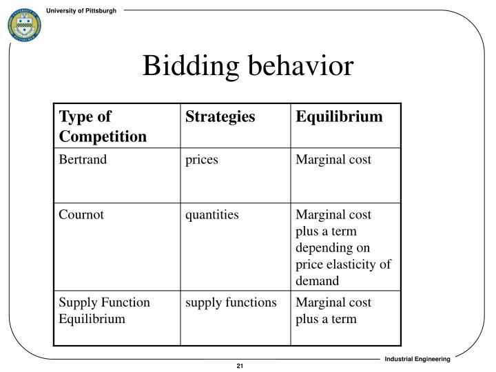Bidding behavior