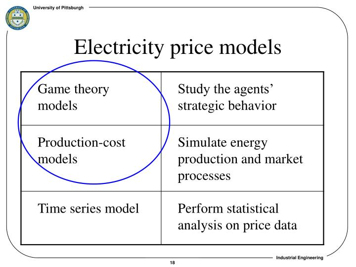 Electricity price models