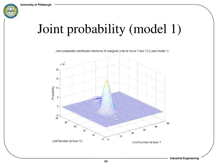 Joint probability (model 1)