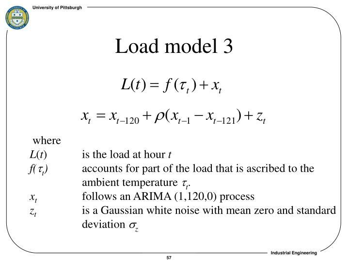 Load model 3