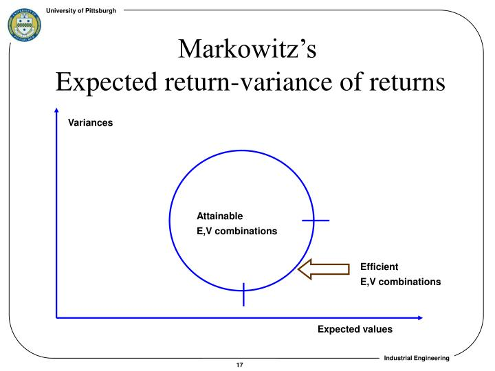 Markowitz's