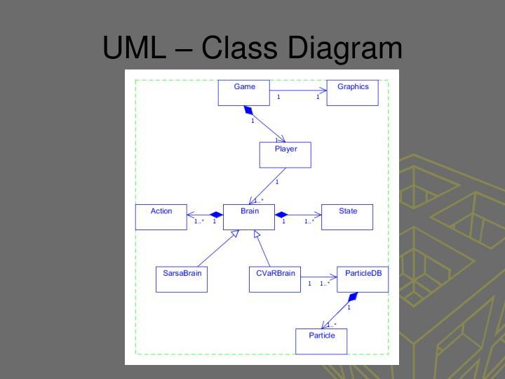 UML – Class Diagram