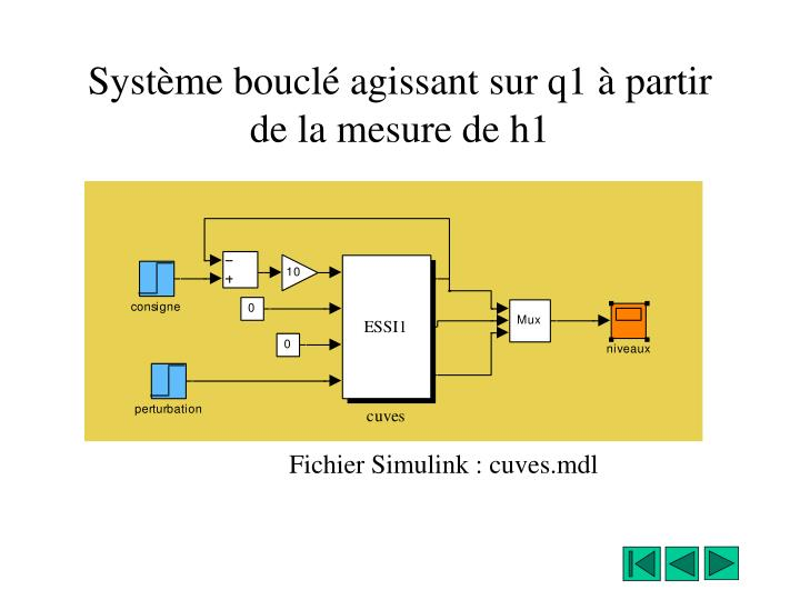 Système bouclé agissant sur q1 à partir de la mesure de h1