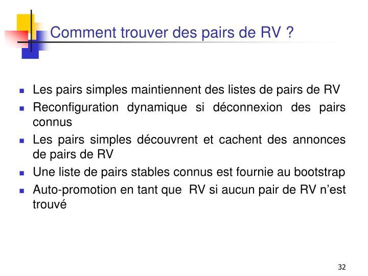 Comment trouver des pairs de RV ?