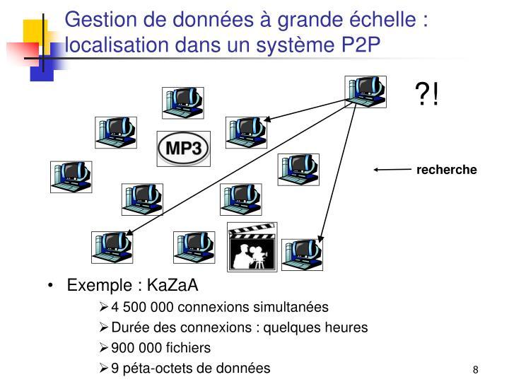 Gestion de données à grande échelle : localisation dans un système P2P