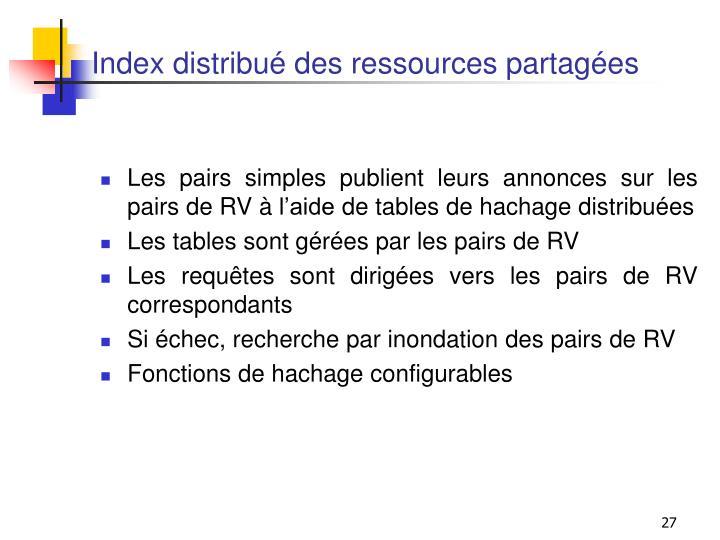 Index distribué des ressources partagées