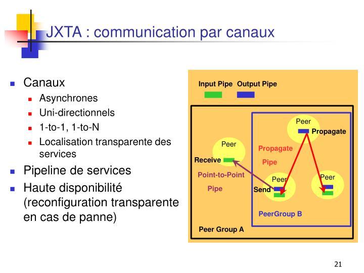 JXTA : communication par canaux