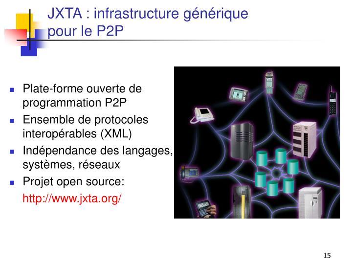 JXTA : infrastructure générique